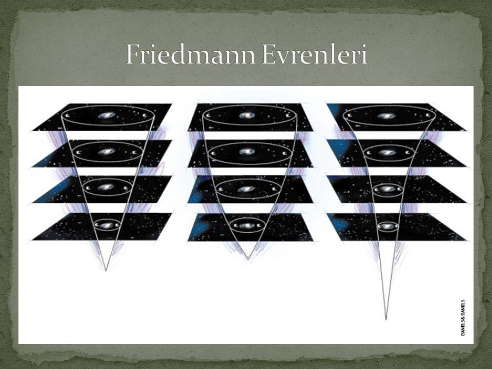 Friedmann Evrenleri