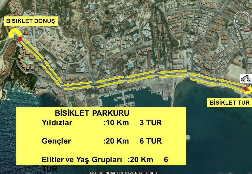 Elitler ve Yaş Grupları :20 Km 6 TUR