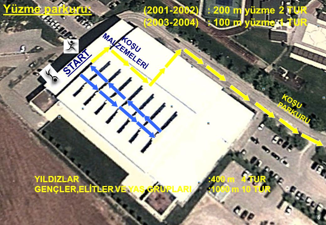 Yüzme parkuru: (2001-2002) : 200 m yüzme 2 TUR