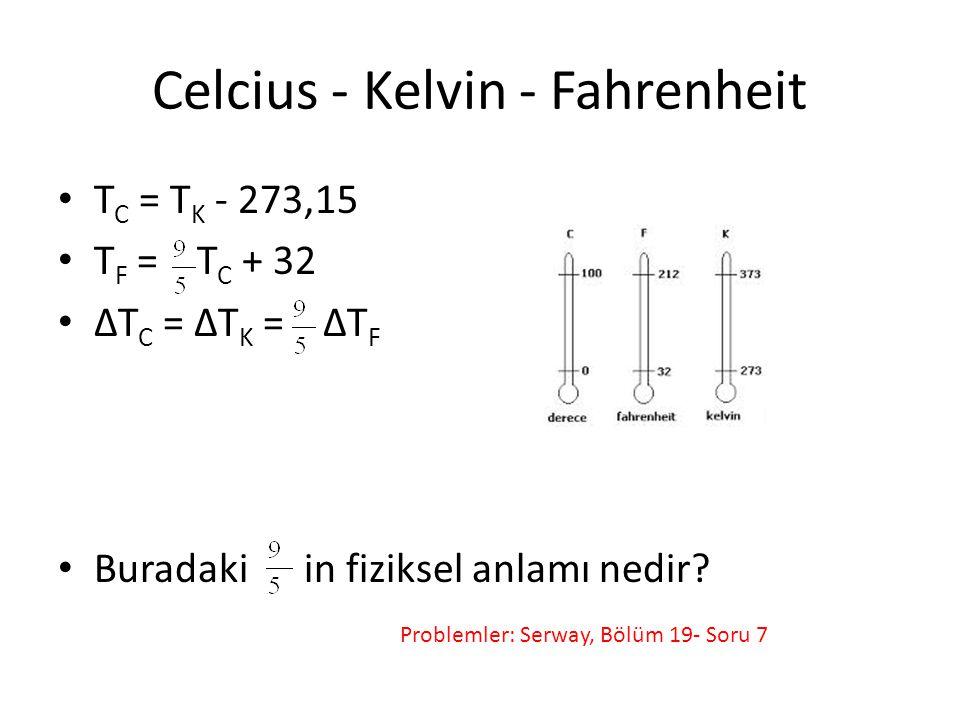Celcius - Kelvin - Fahrenheit