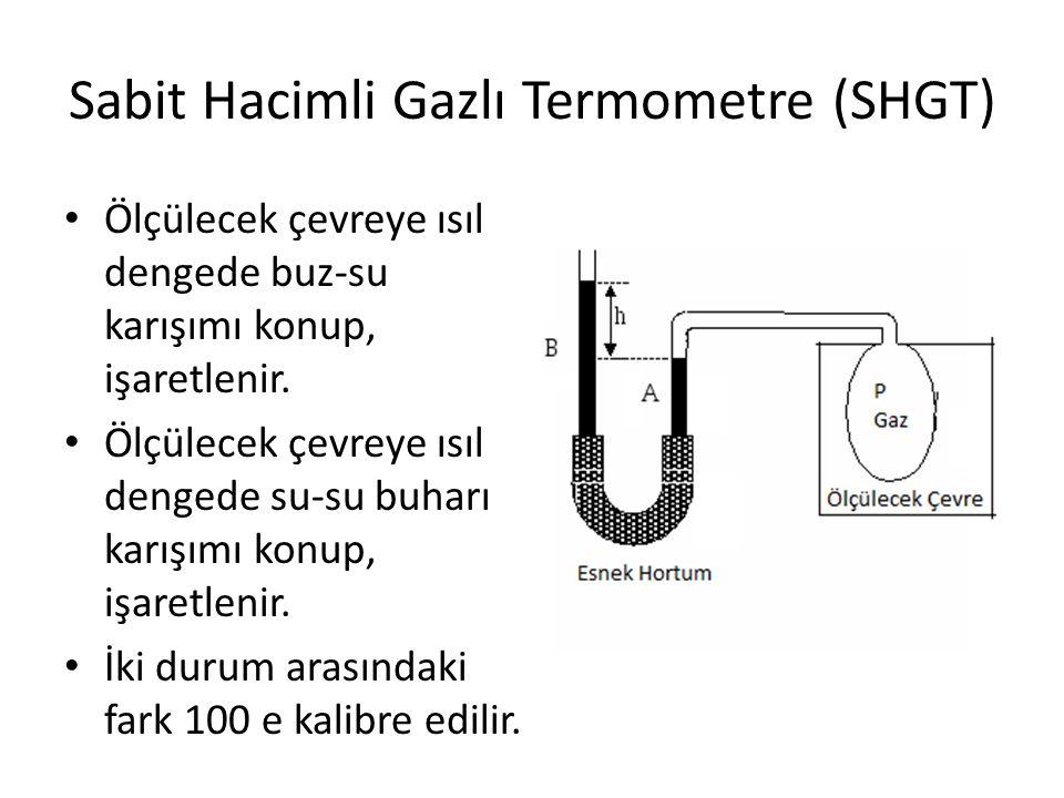 Sabit Hacimli Gazlı Termometre (SHGT)