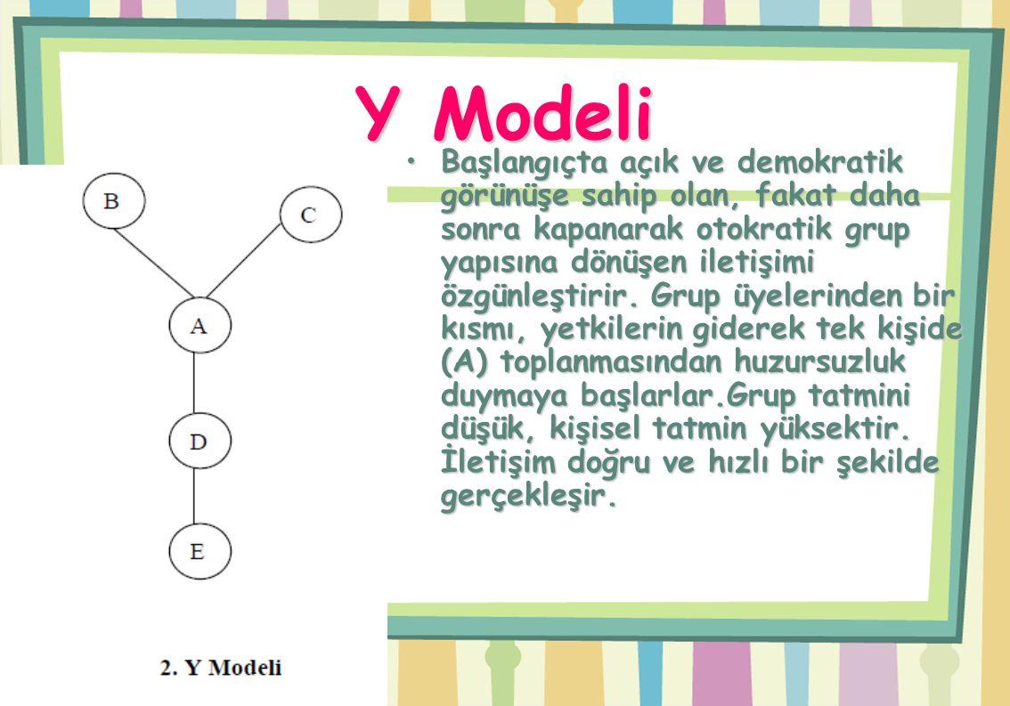 Y Modeli