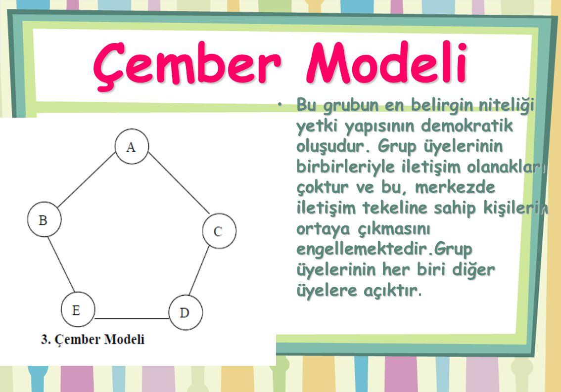 Çember Modeli