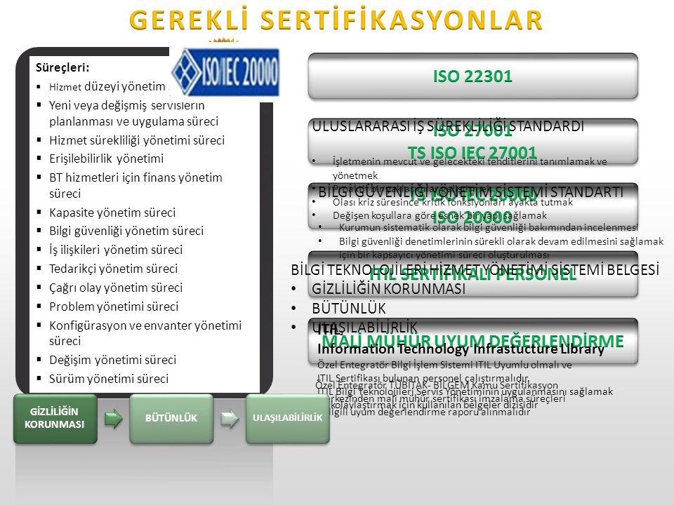 GEREKLİ SERTİFİKASYONLAR