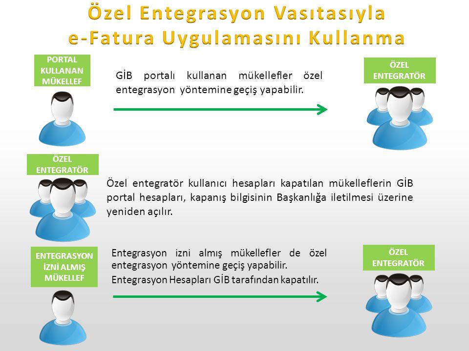Özel Entegrasyon Vasıtasıyla e-Fatura Uygulamasını Kullanma