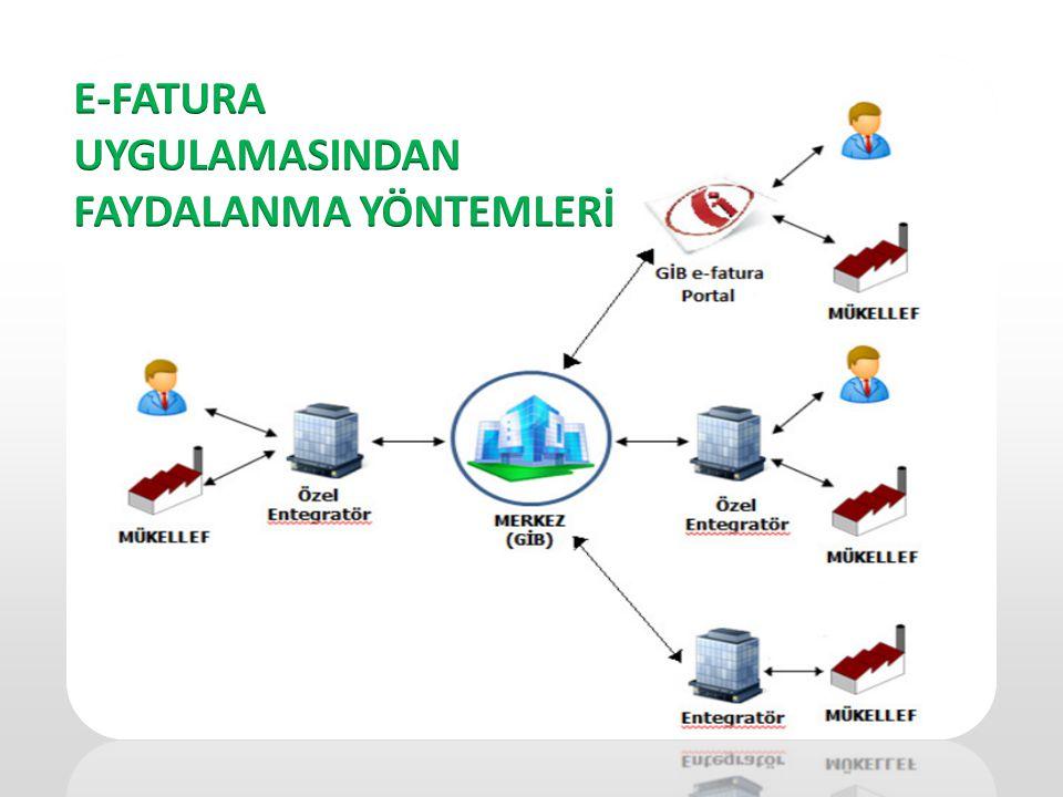 E-FATURA UYGULAMASINDAN FAYDALANMA YÖNTEMLERİ