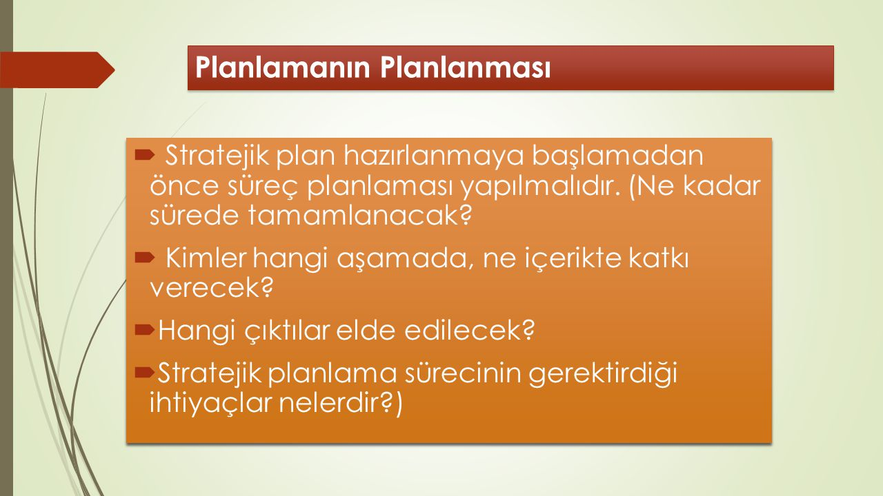 Planlamanın Planlanması