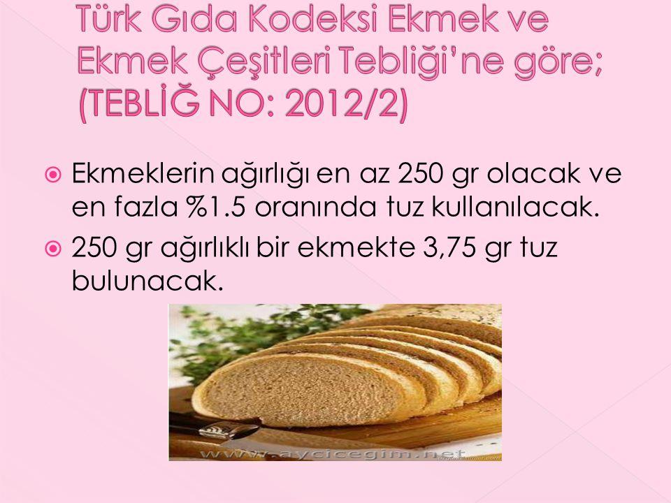 Türk Gıda Kodeksi Ekmek ve Ekmek Çeşitleri Tebliği'ne göre; (TEBLİĞ NO: 2012/2)