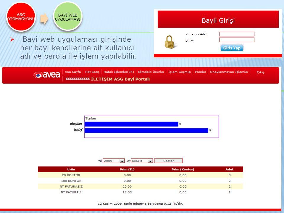 ASG OTOMASYONU BAYİ WEB UYGULAMASI.