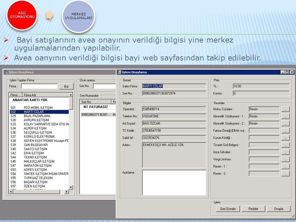 Avea oanyının verildiği bilgisi bayi web sayfasından takip edilebilir.