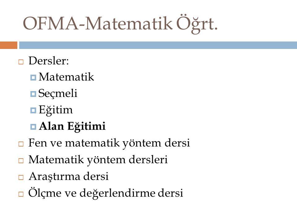 OFMA-Matematik Öğrt. Dersler: Matematik Seçmeli Eğitim Alan Eğitimi