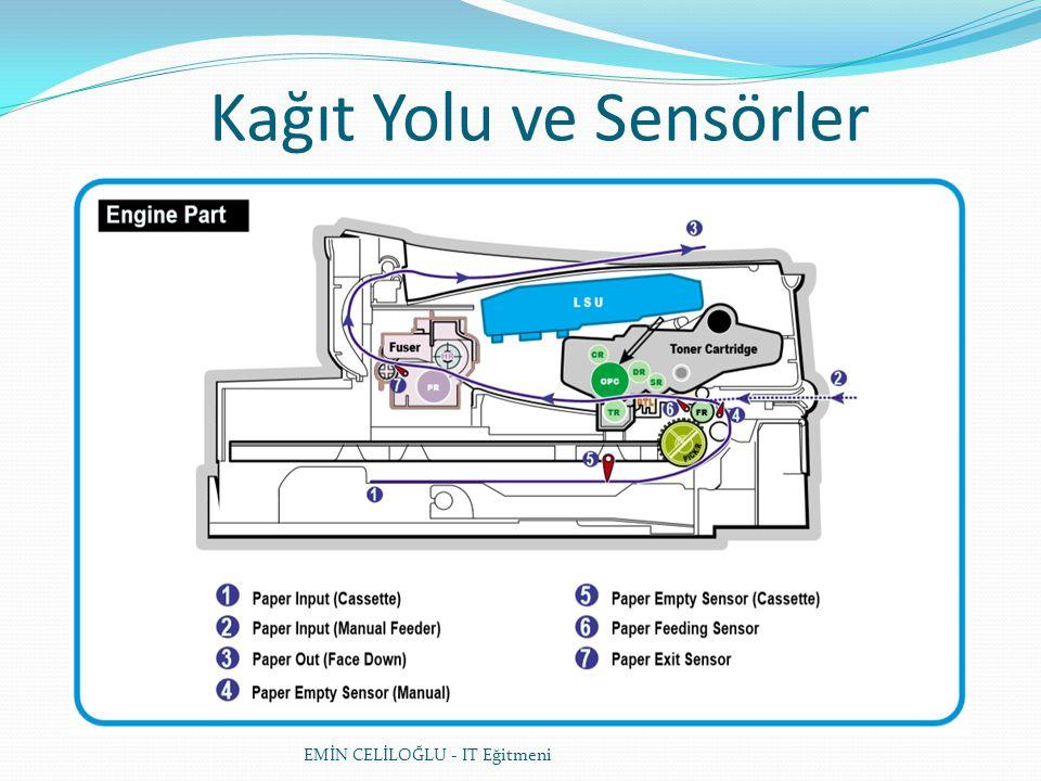 Kağıt Yolu ve Sensörler
