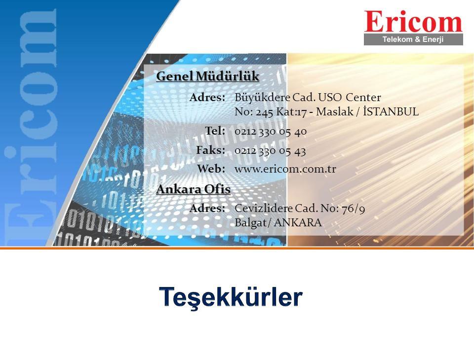 Teşekkürler Genel Müdürlük Ankara Ofis Adres: