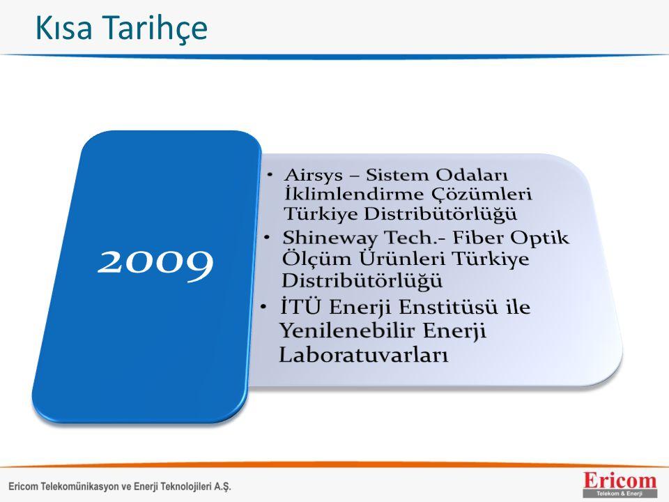 Kısa Tarihçe 2009. Airsys – Sistem Odaları İklimlendirme Çözümleri Türkiye Distribütörlüğü.