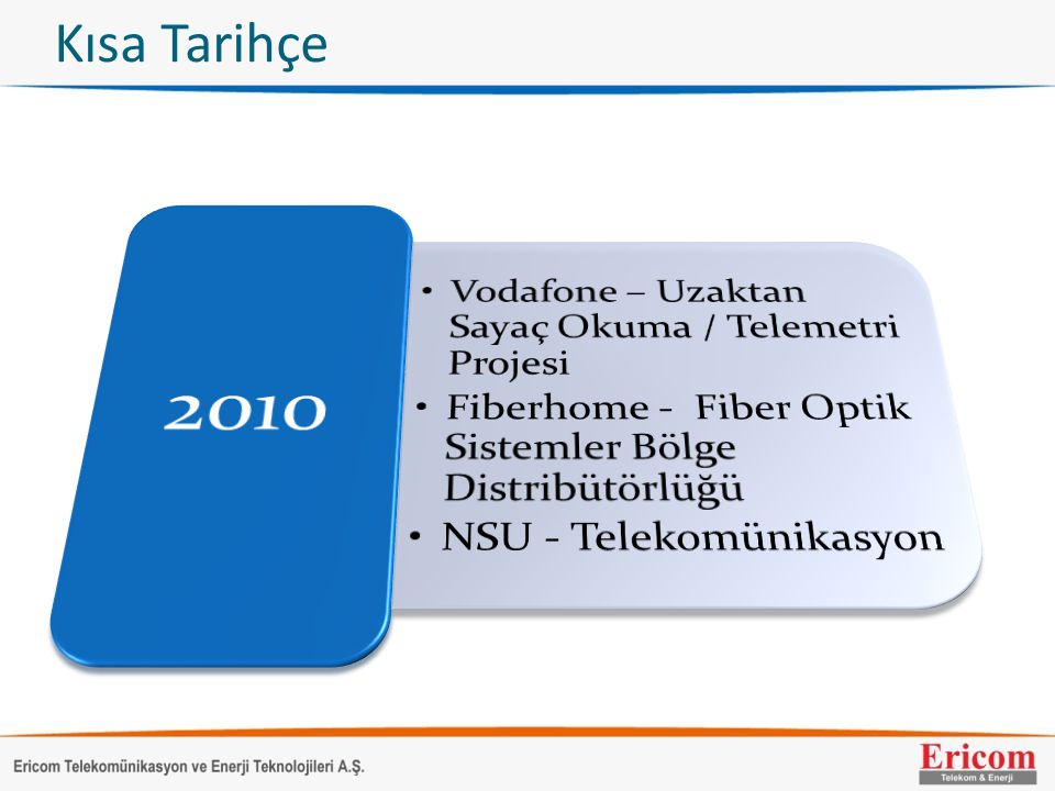 Kısa Tarihçe 2010 Vodafone – Uzaktan Sayaç Okuma / Telemetri Projesi