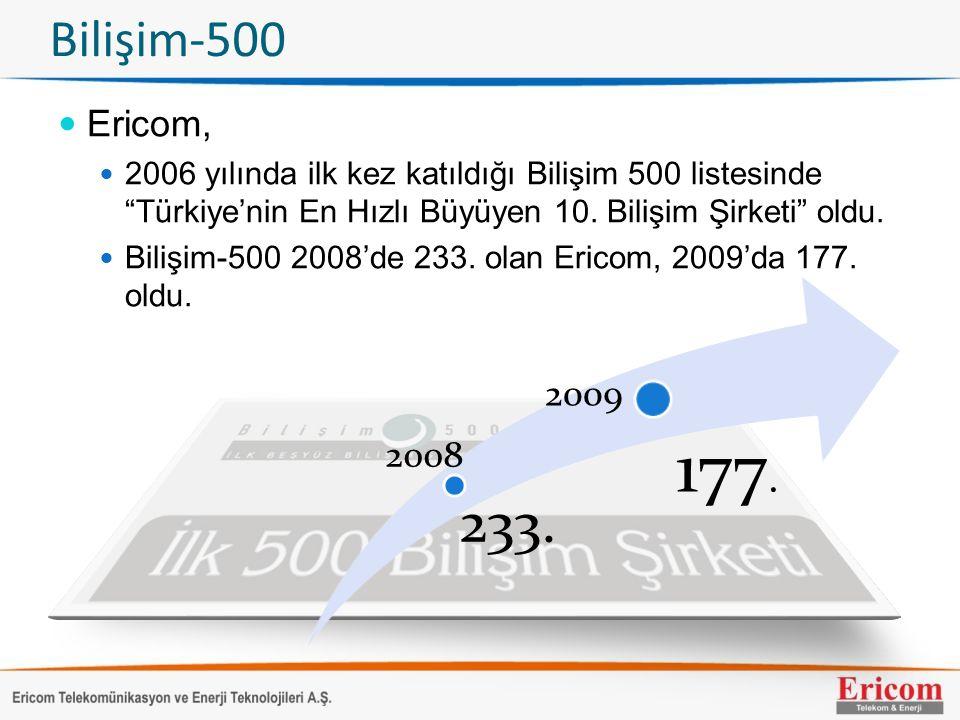 Bilişim-500 Ericom, 2006 yılında ilk kez katıldığı Bilişim 500 listesinde Türkiye'nin En Hızlı Büyüyen 10. Bilişim Şirketi oldu.