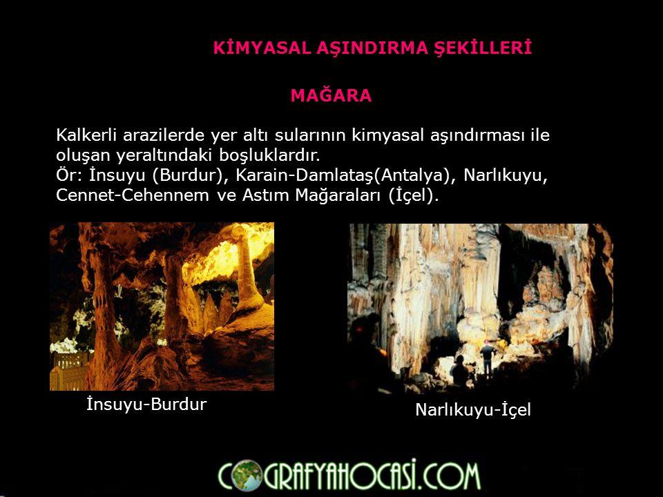 KİMYASAL AŞINDIRMA ŞEKİLLERİ