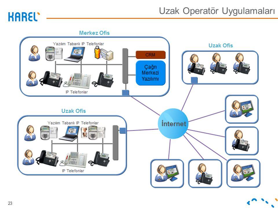 Uzak Operatör Uygulamaları
