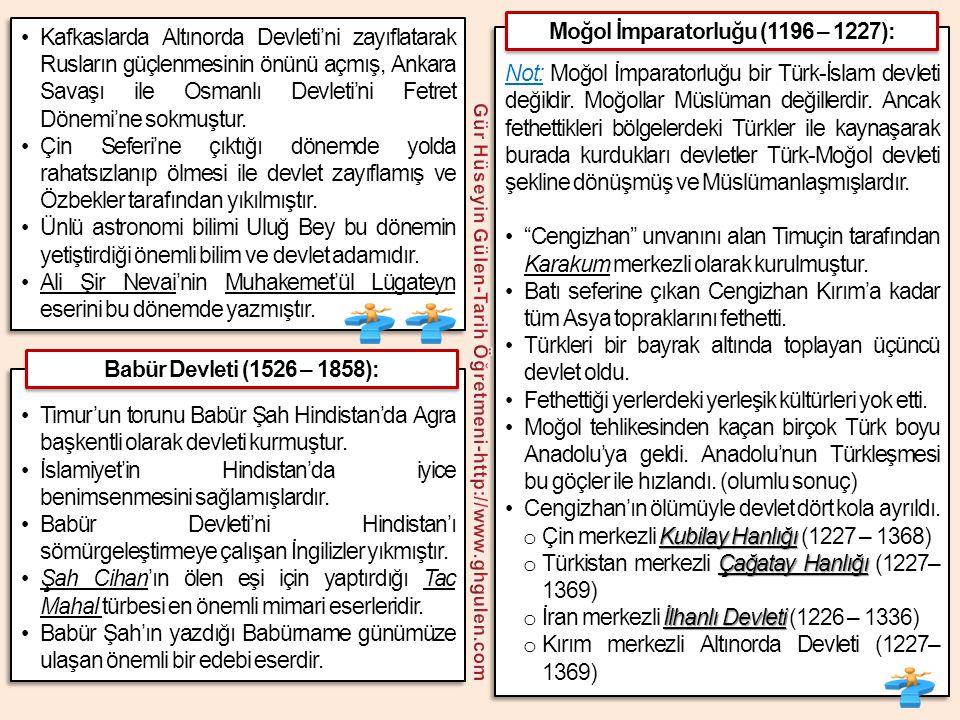 Moğol İmparatorluğu (1196 – 1227): Babür Devleti (1526 – 1858):