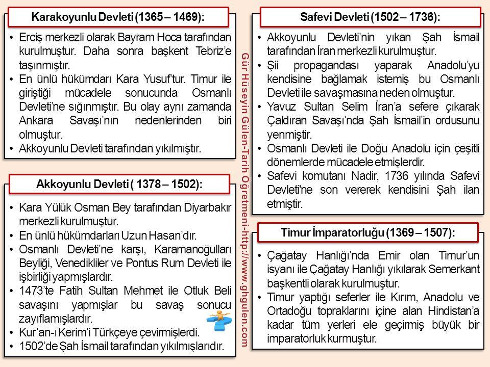 Karakoyunlu Devleti (1365 – 1469): Safevi Devleti (1502 – 1736):