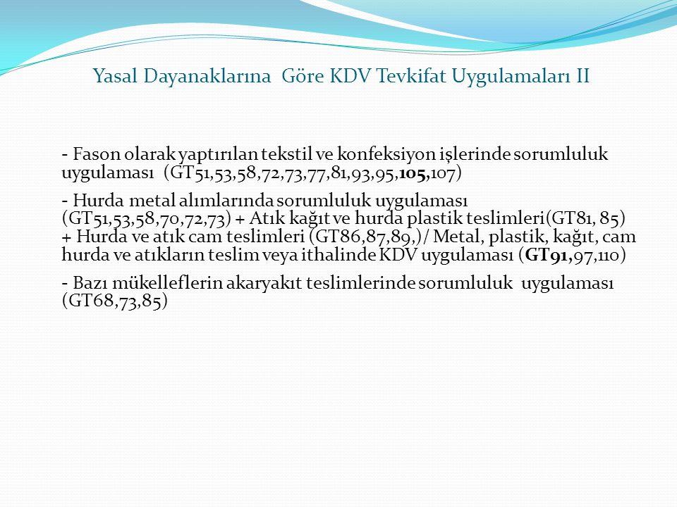 Yasal Dayanaklarına Göre KDV Tevkifat Uygulamaları II