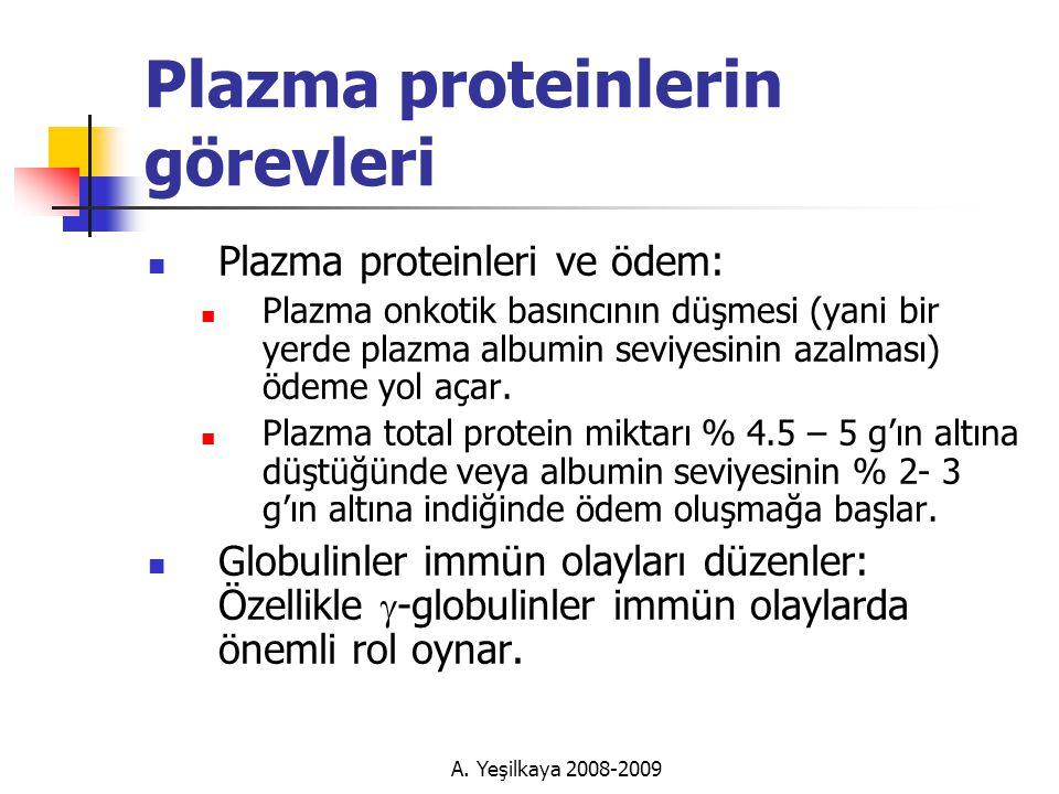 Plazma proteinlerin görevleri