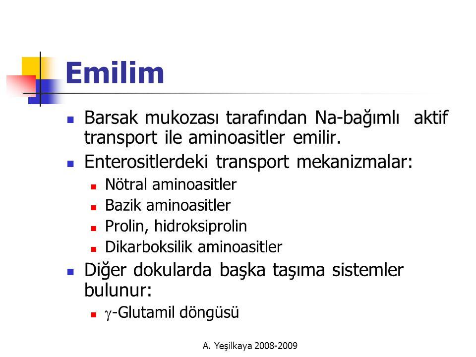 Emilim Barsak mukozası tarafından Na-bağımlı aktif transport ile aminoasitler emilir. Enterositlerdeki transport mekanizmalar:
