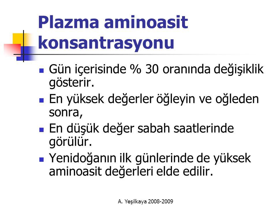 Plazma aminoasit konsantrasyonu