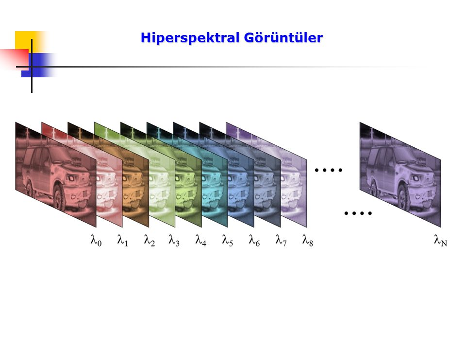 Hiperspektral Görüntüler