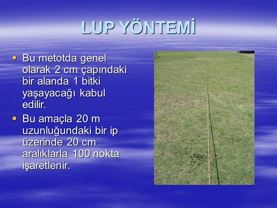 LUP YÖNTEMİ Bu metotda genel olarak 2 cm çapındaki bir alanda 1 bitki yaşayacağı kabul edilir.