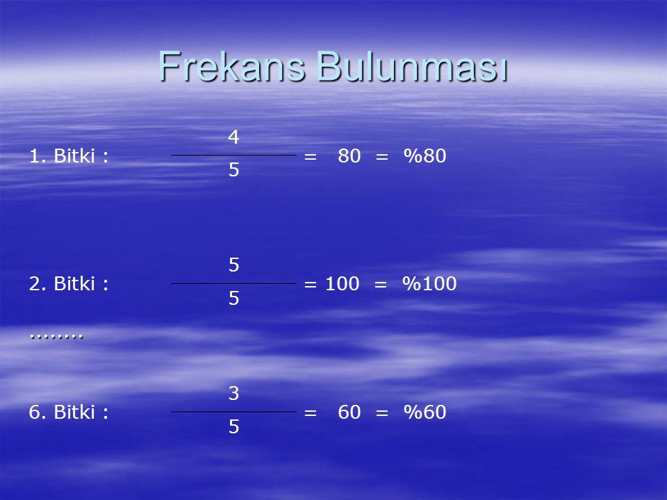 Frekans Bulunması 1. Bitki : 4 = 80 = %80 5 2. Bitki : = 100 = %100