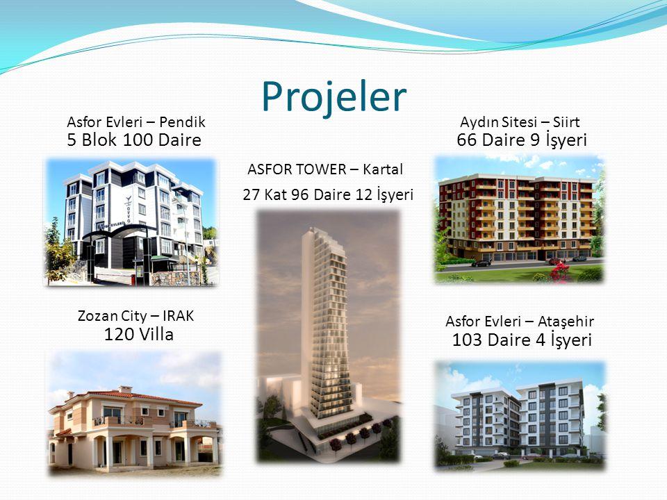 Asfor Evleri – Ataşehir