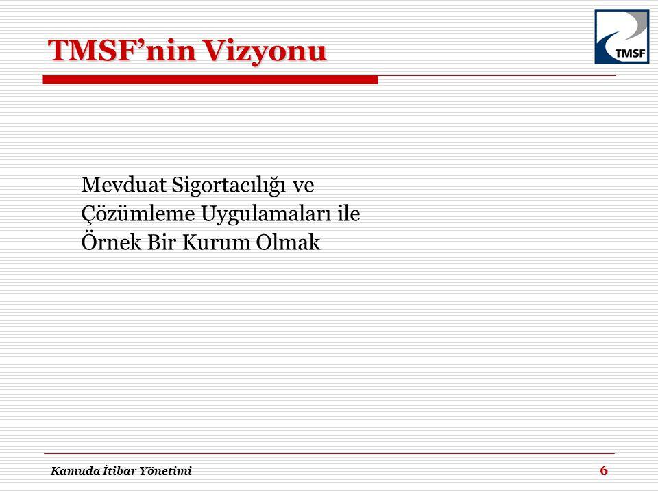 TMSF'nin Vizyonu Mevduat Sigortacılığı ve Çözümleme Uygulamaları ile Örnek Bir Kurum Olmak Kamuda İtibar Yönetimi.