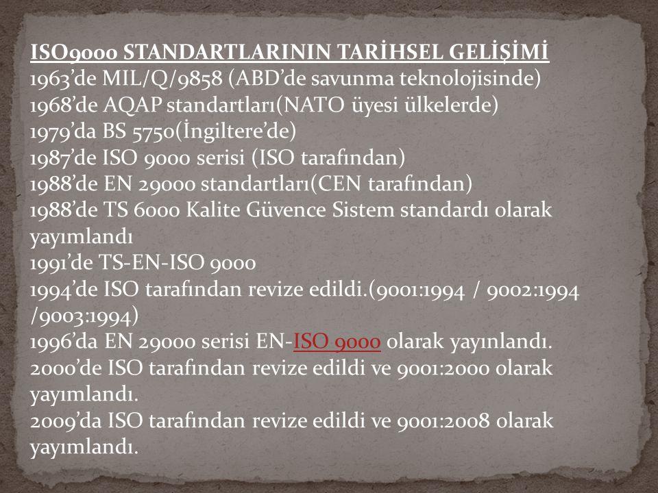 ISO9000 STANDARTLARININ TARİHSEL GELİŞİMİ