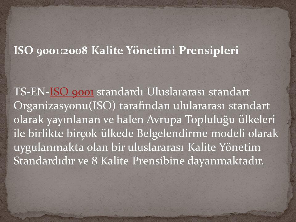 ISO 9001:2008 Kalite Yönetimi Prensipleri
