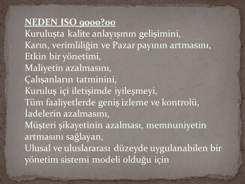 NEDEN ISO 9000 00 Kuruluşta kalite anlayışının gelişimini, Karın, verimliliğin ve Pazar payının artmasını,