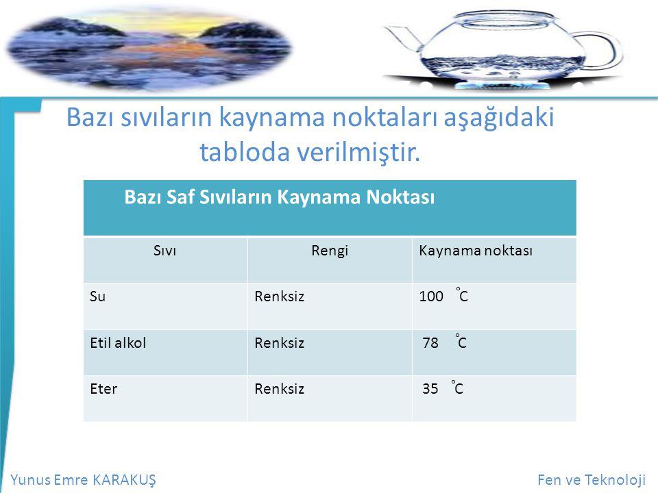 Bazı sıvıların kaynama noktaları aşağıdaki tabloda verilmiştir.