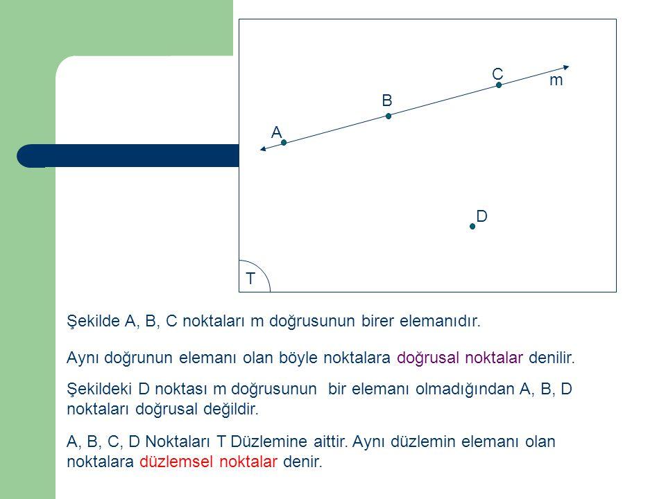 A B. C. m. D. T. Şekilde A, B, C noktaları m doğrusunun birer elemanıdır. Aynı doğrunun elemanı olan böyle noktalara doğrusal noktalar denilir.