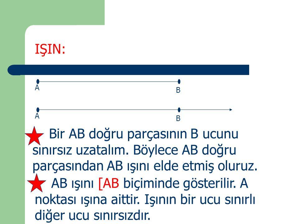 IŞIN: A. B. A. B. Bir AB doğru parçasının B ucunu sınırsız uzatalım. Böylece AB doğru parçasından AB ışını elde etmiş oluruz.