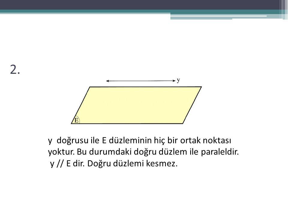 2. y doğrusu ile E düzleminin hiç bir ortak noktası yoktur. Bu durumdaki doğru düzlem ile paraleldir.