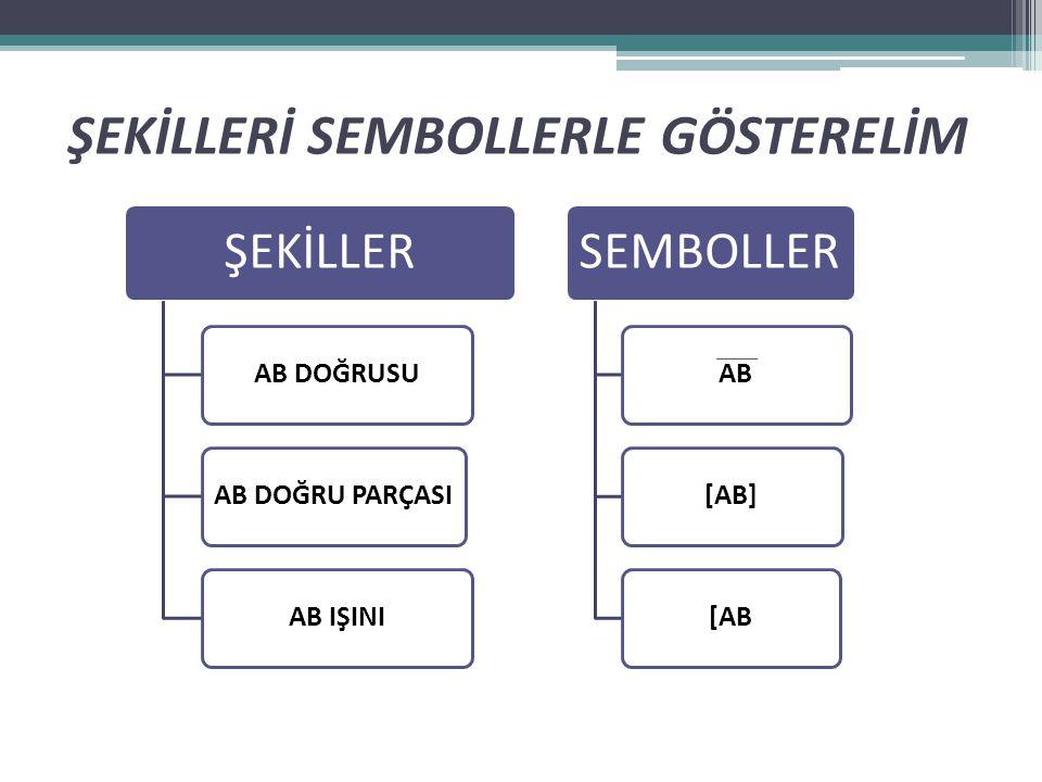 ŞEKİLLERİ SEMBOLLERLE GÖSTERELİM