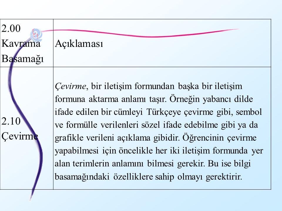 2.00 Kavrama Basamağı Açıklaması 2.10 Çevirme
