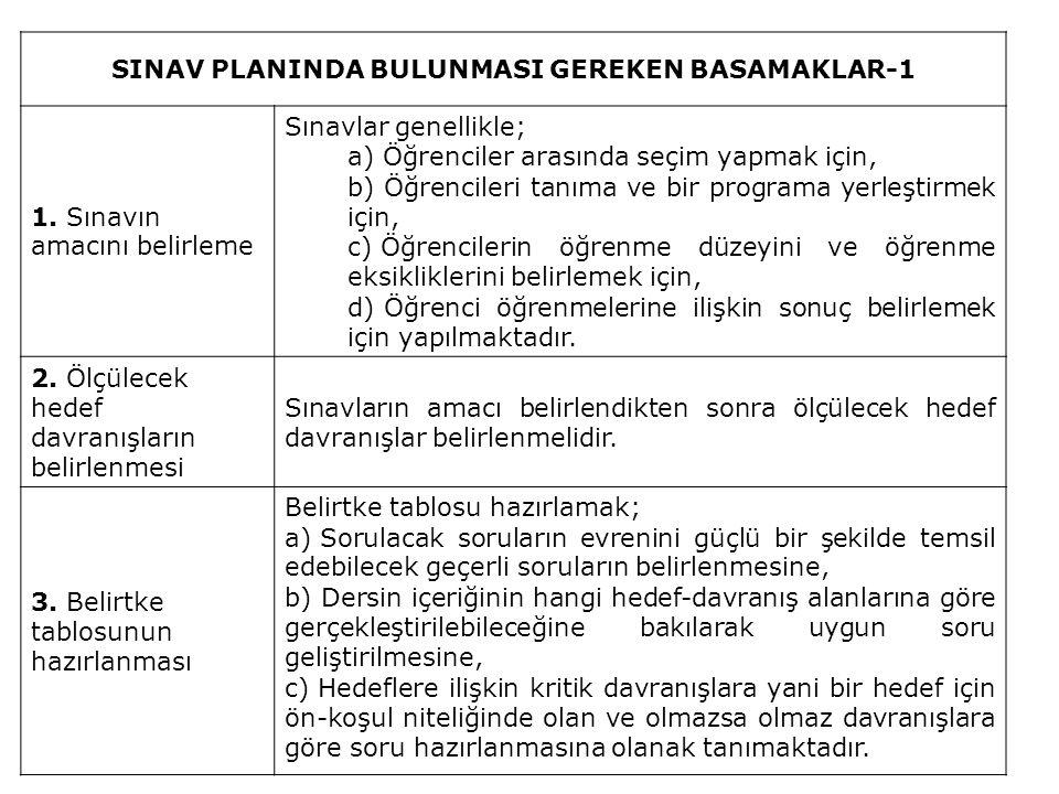 SINAV PLANINDA BULUNMASI GEREKEN BASAMAKLAR-1