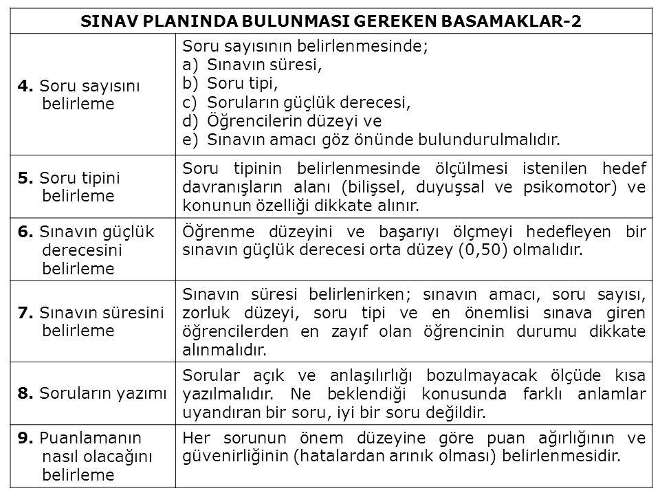 SINAV PLANINDA BULUNMASI GEREKEN BASAMAKLAR-2