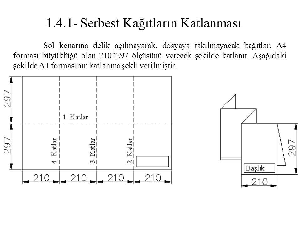 1.4.1- Serbest Kağıtların Katlanması