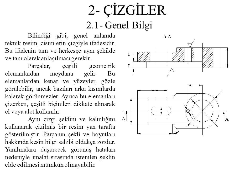 2- ÇİZGİLER 2.1- Genel Bilgi