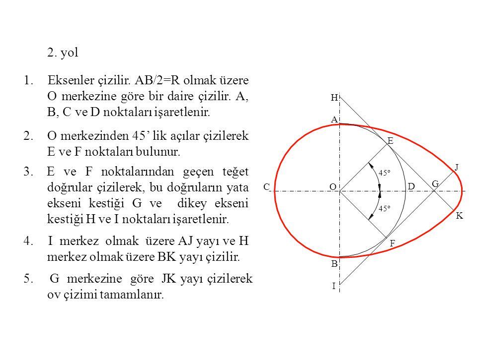 O merkezinden 45' lik açılar çizilerek E ve F noktaları bulunur.