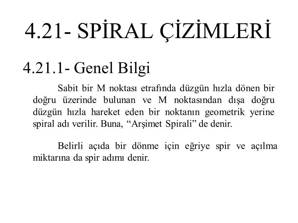 4.21- SPİRAL ÇİZİMLERİ 4.21.1- Genel Bilgi