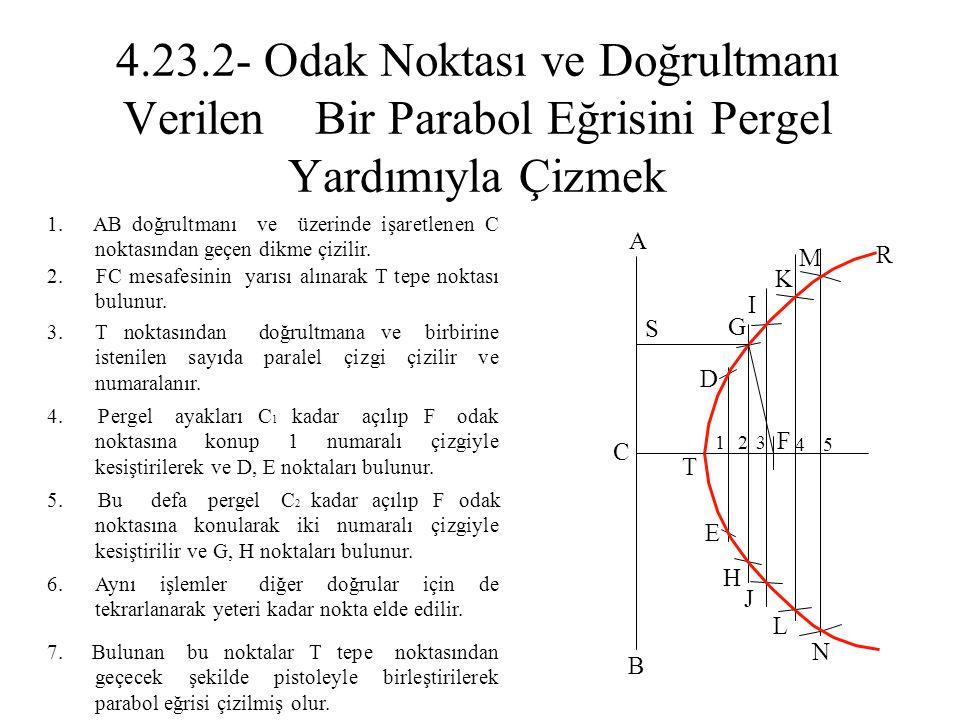 4.23.2- Odak Noktası ve Doğrultmanı Verilen Bir Parabol Eğrisini Pergel Yardımıyla Çizmek