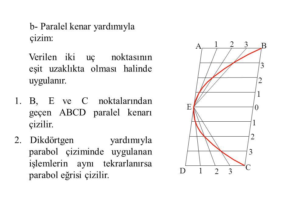 b- Paralel kenar yardımıyla çizim: